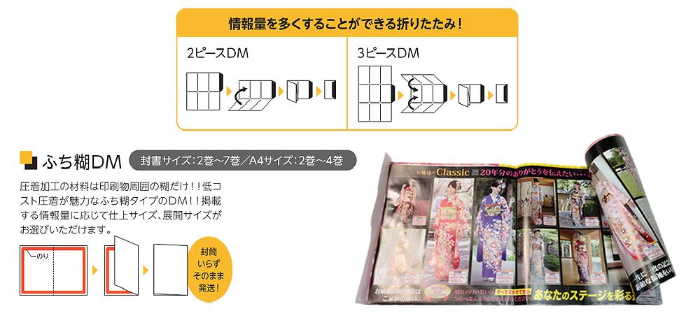 大きめの紙面のDMは「A4サイズ、B5サイズ、4つ巻DM」がおすすめです。